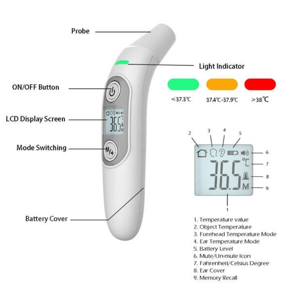 Infrared Thermometer Spec
